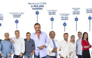 Dato histórico COPE Primer EMG 2019