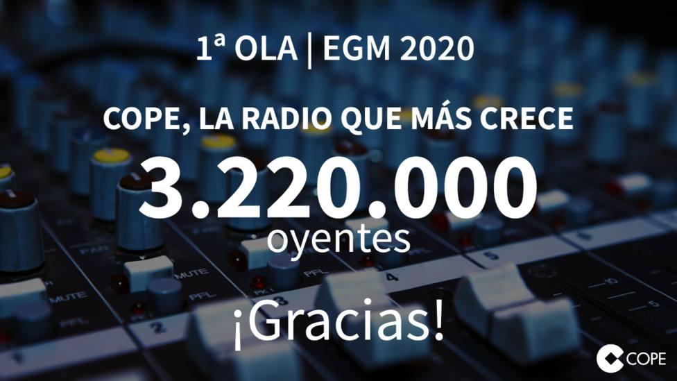 1º OLA EGM 2020 COPE