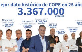 EGM COPE abril 2021