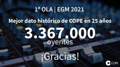 EGM abril 2021 COPE